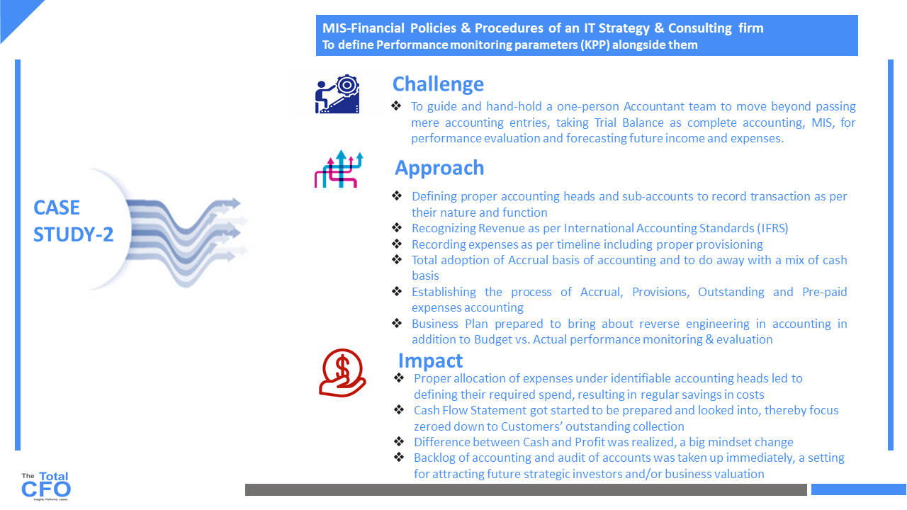 MIS-Financial Policies & Procedures of an IT Strategy & Consulting firm
