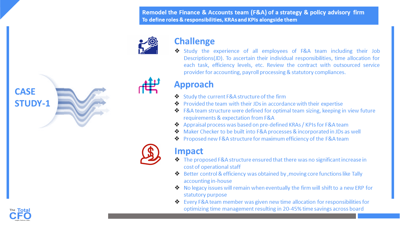 Remodel the Finance & Accounts team (F&A) of a strategy & policy advisory firm